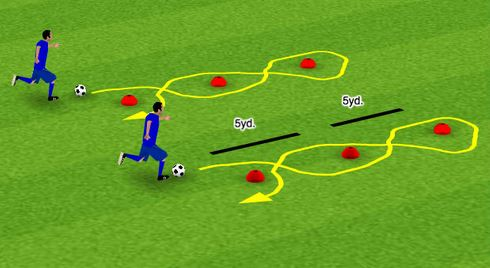Improve Your Football Game With These Top Tips