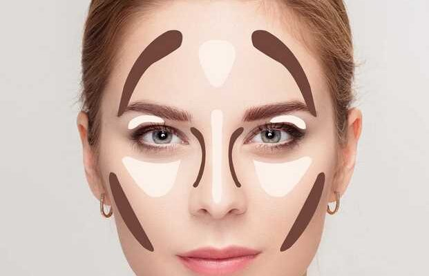 All you Need to Know about the Magical Art of Face Contouring