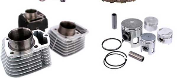 Best Aftermarket Motorcycle Parts & Gear